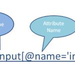 Understanding XPath to Write Better XPath Locators